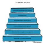 Taitava_fasilitaattori_web